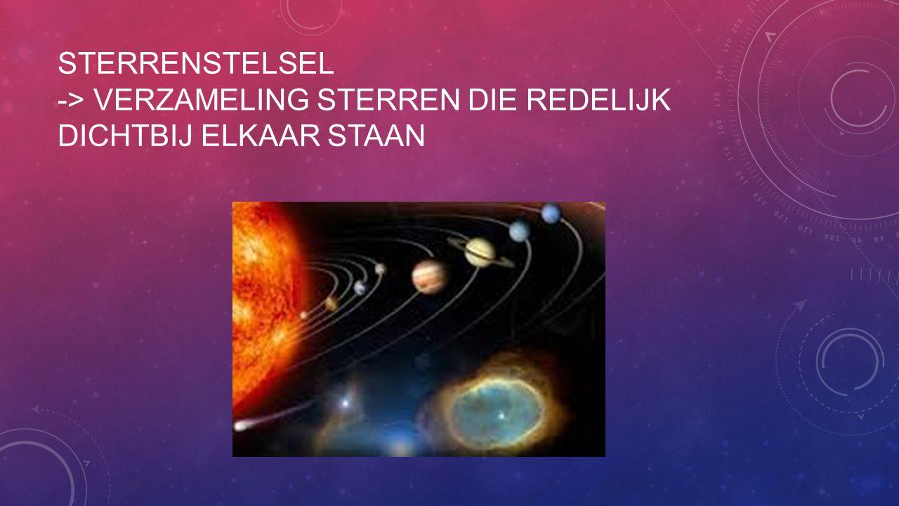 Sterrenstelsel -> verzameling sterren die redelijk dichtbij elkaar staan