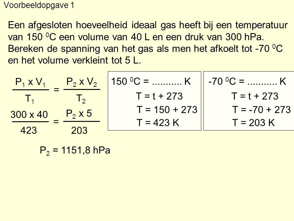 Een afgesloten hoeveelheid ideaal gas heeft bij een temperatuur