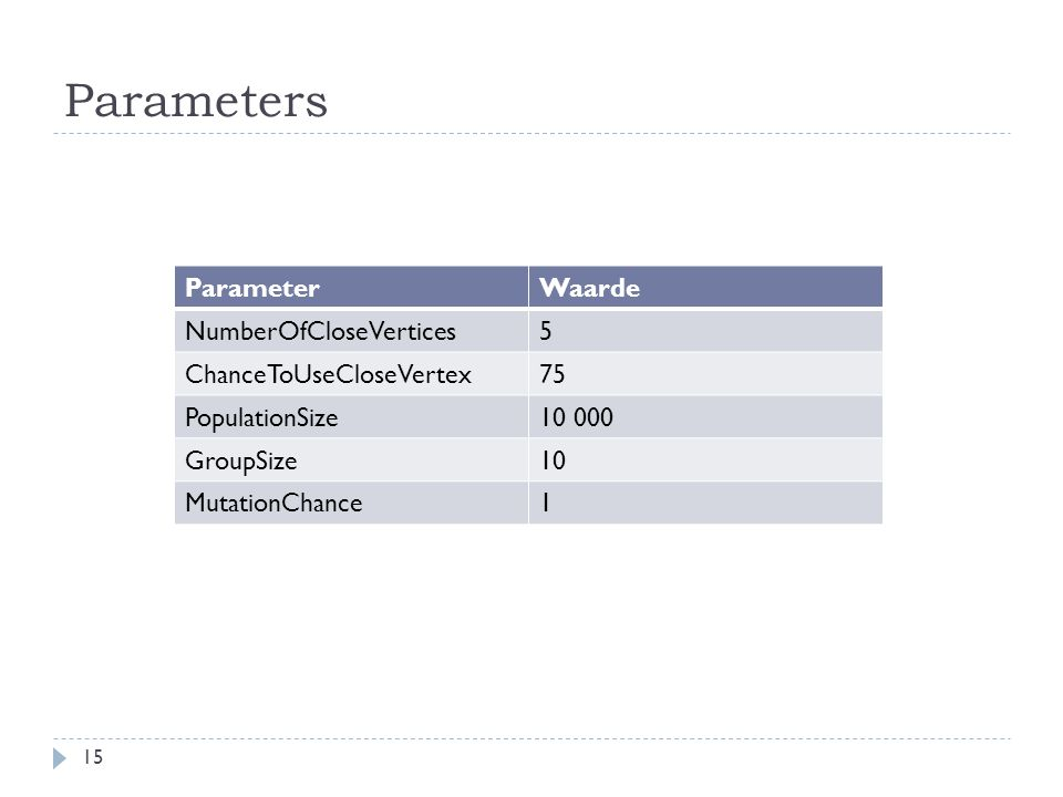Parameters Parameter Waarde NumberOfCloseVertices 5