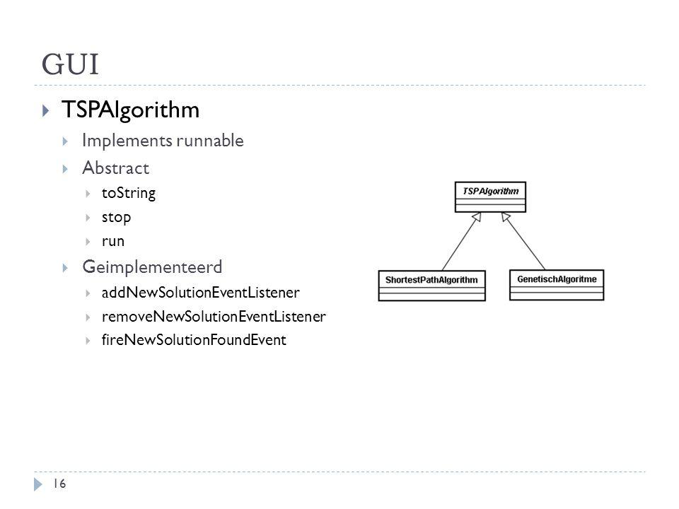GUI TSPAlgorithm Implements runnable Abstract Geimplementeerd toString