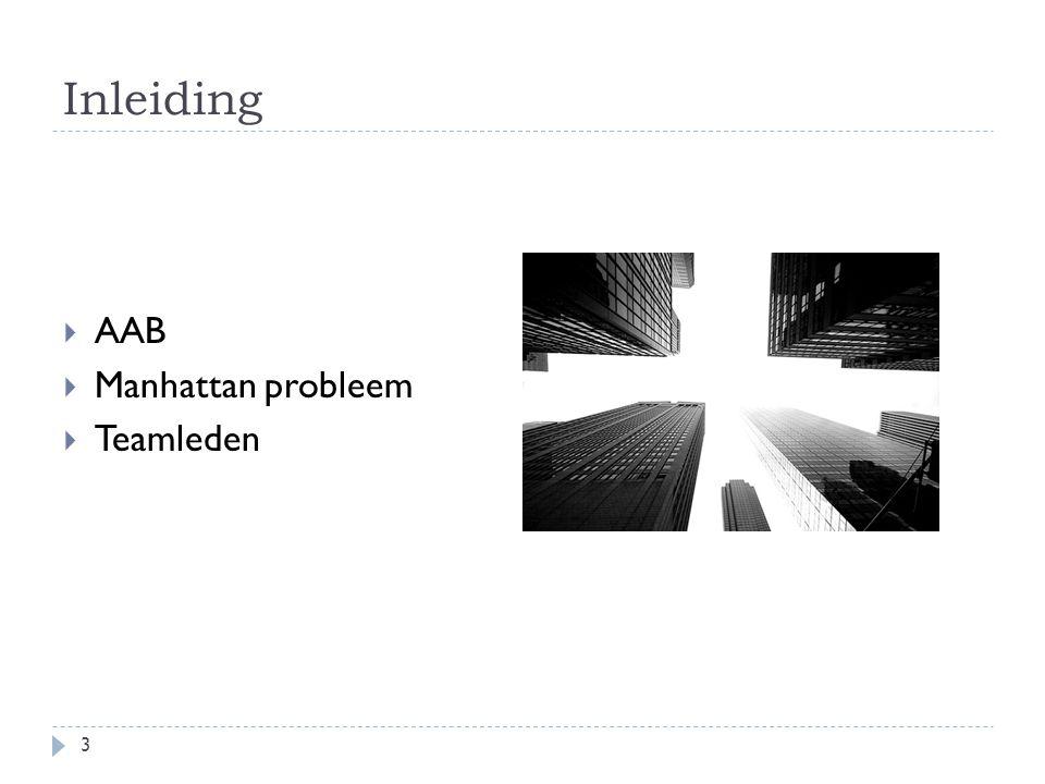Inleiding AAB Manhattan probleem Teamleden