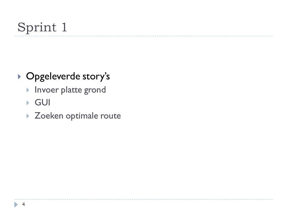 Sprint 1 Opgeleverde story's Invoer platte grond GUI