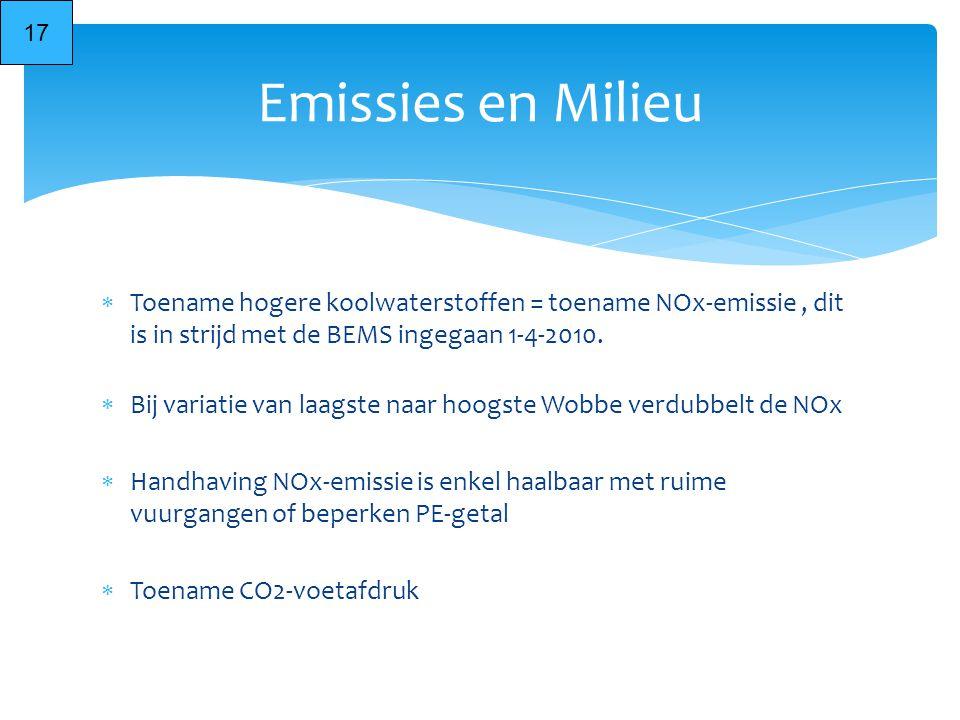 17 Emissies en Milieu. Toename hogere koolwaterstoffen = toename NOx-emissie , dit is in strijd met de BEMS ingegaan 1-4-2010.