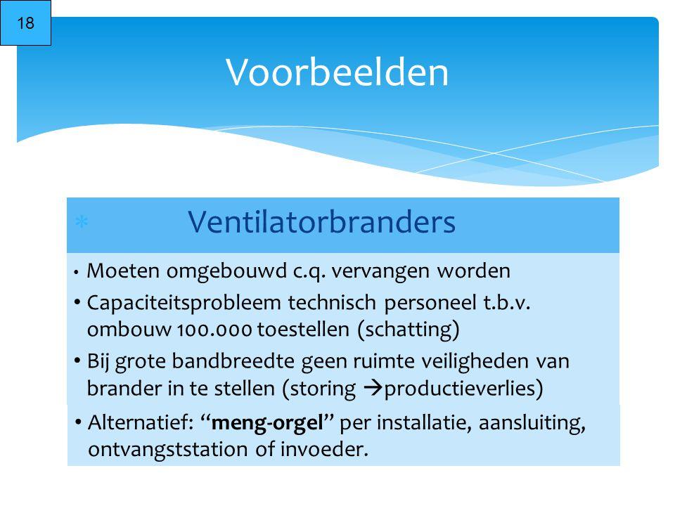 Voorbeelden Ventilatorbranders