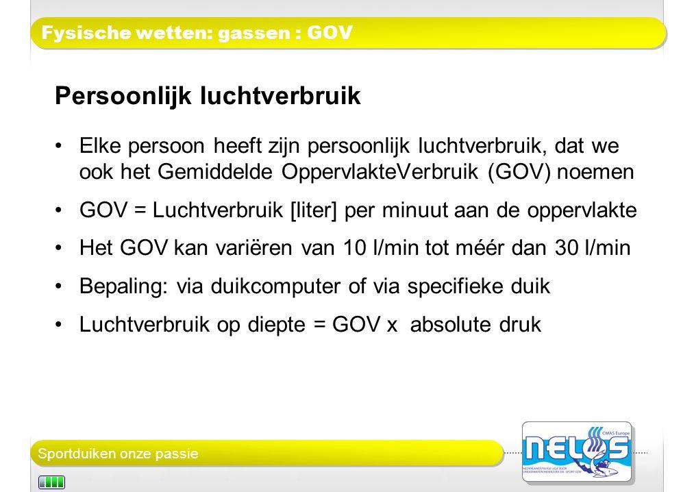 Fysische wetten: gassen : GOV