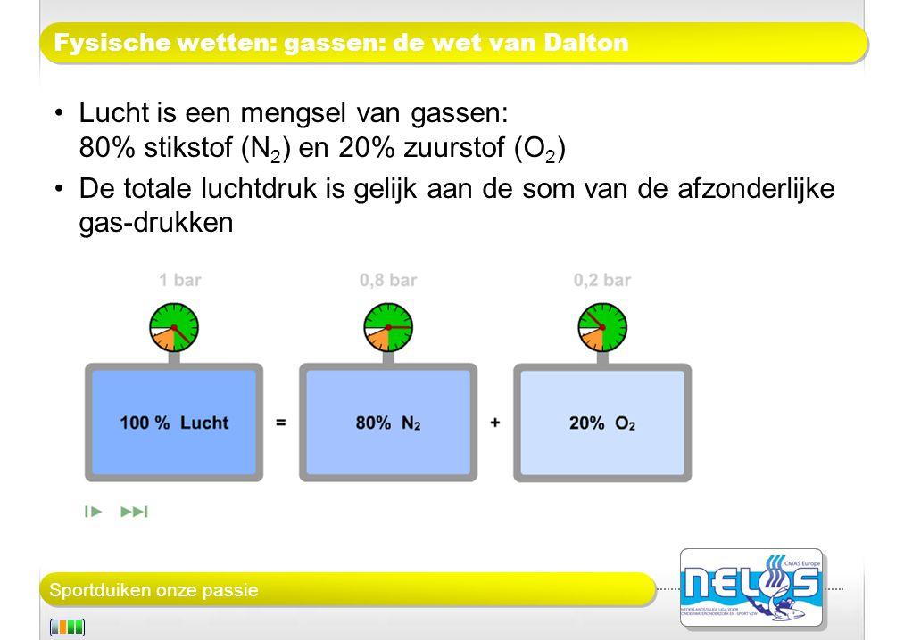 Fysische wetten: gassen: de wet van Dalton
