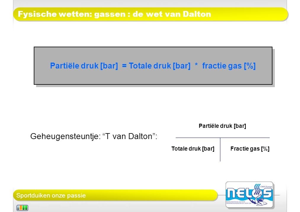 Fysische wetten: gassen : de wet van Dalton