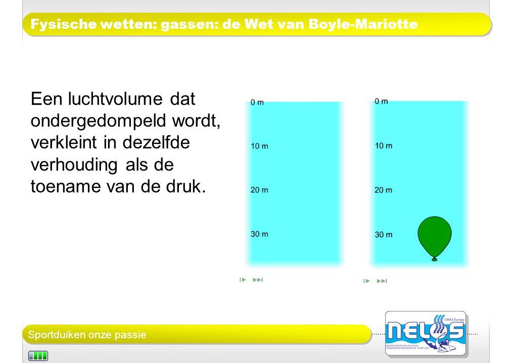 Fysische wetten: gassen: de Wet van Boyle-Mariotte