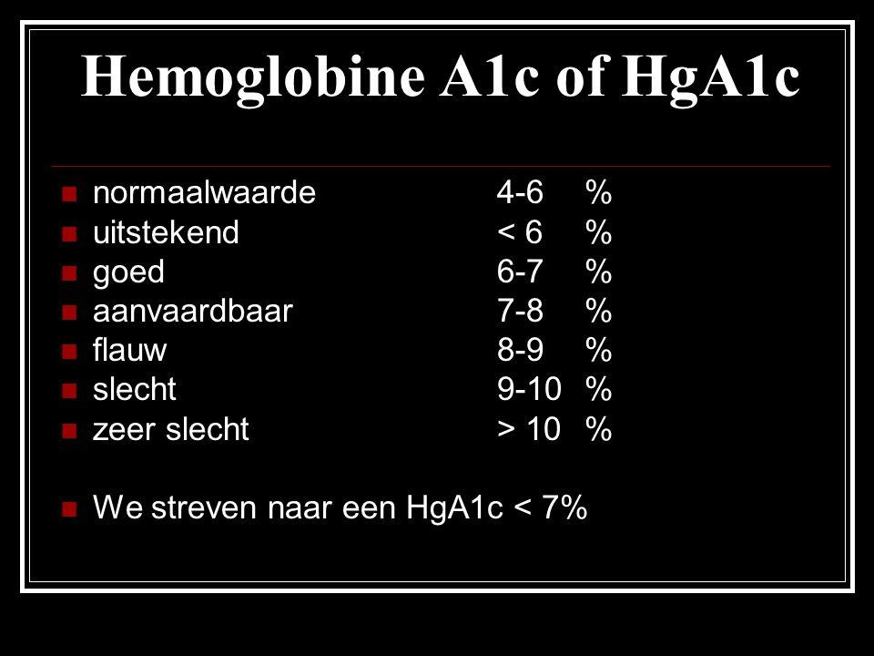 Hemoglobine A1c of HgA1c normaalwaarde 4-6 % uitstekend < 6 %