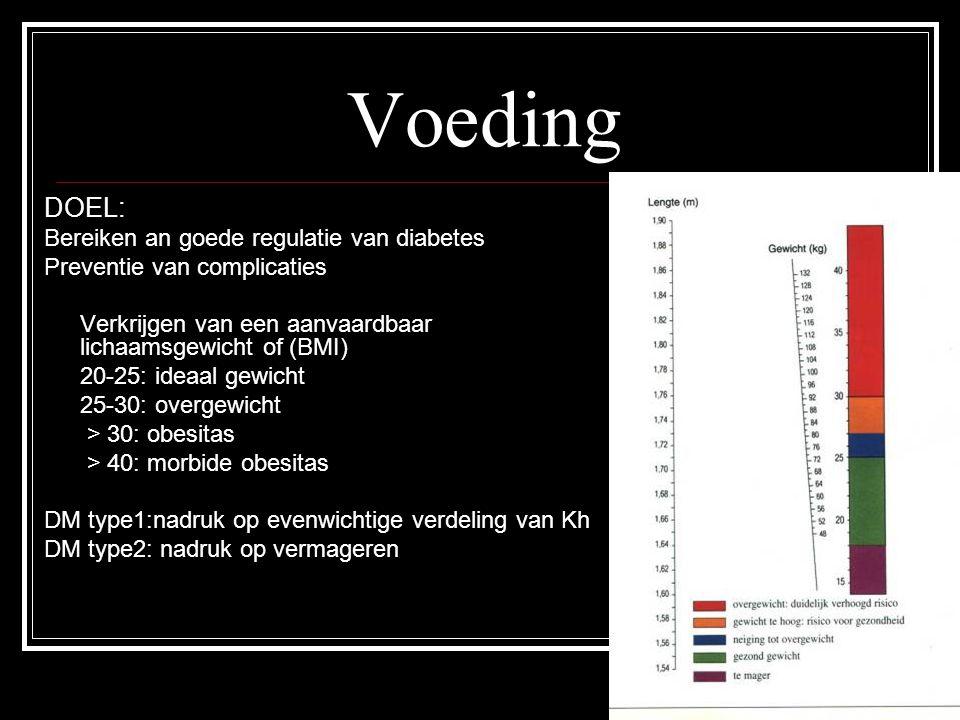 Voeding DOEL: Bereiken an goede regulatie van diabetes