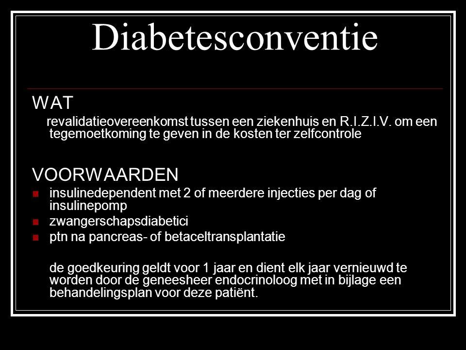 Diabetesconventie WAT VOORWAARDEN