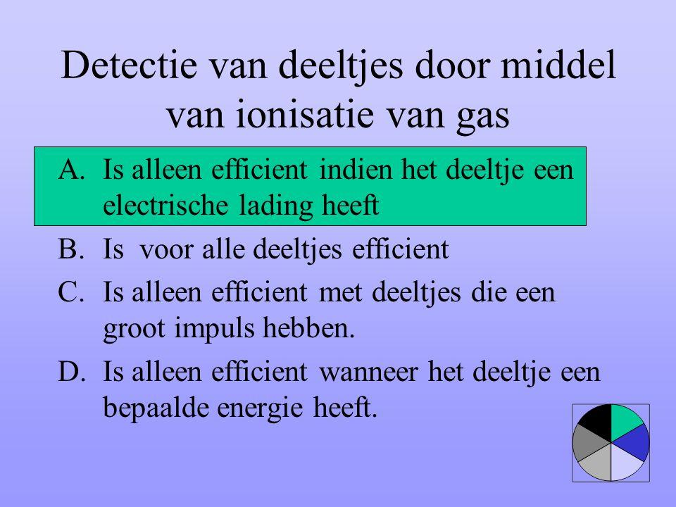 Detectie van deeltjes door middel van ionisatie van gas