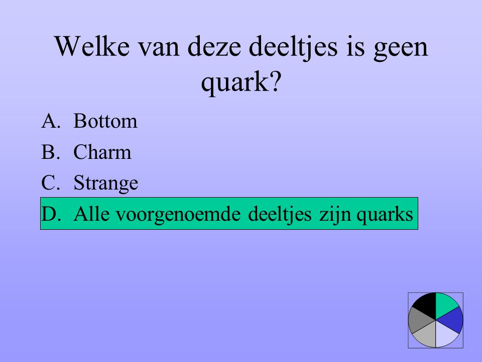 Welke van deze deeltjes is geen quark