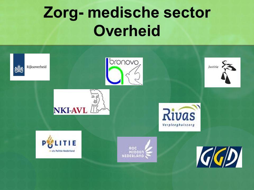 Zorg- medische sector Overheid
