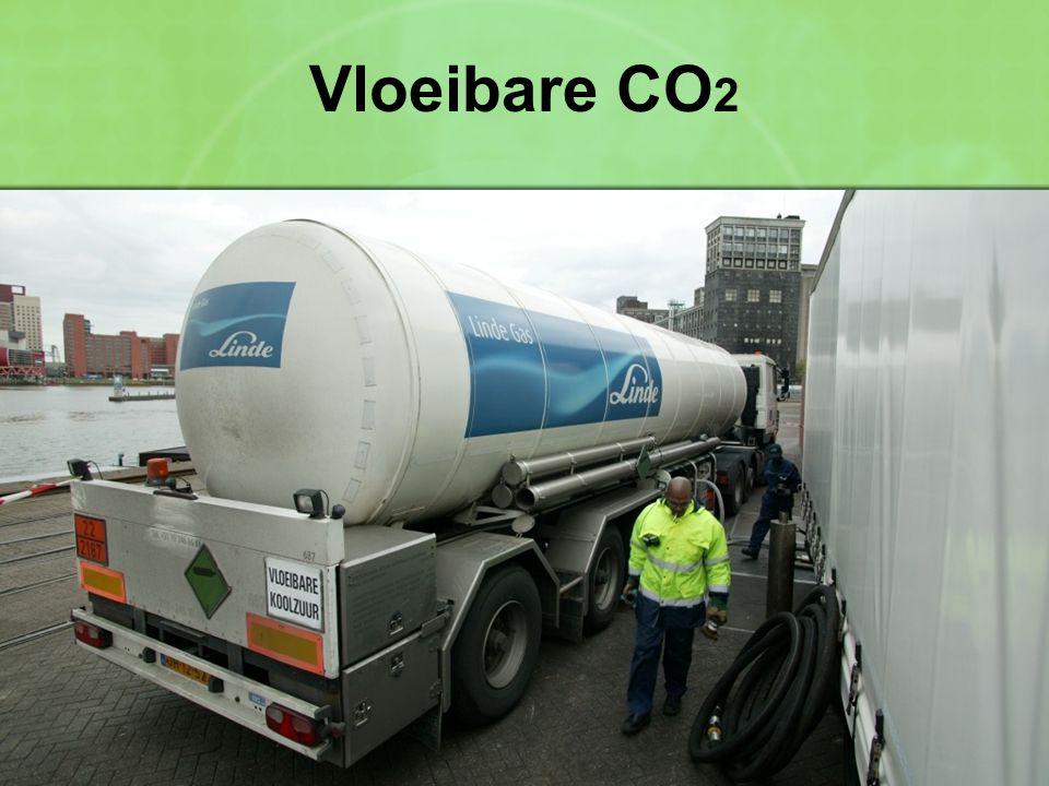 Vloeibare CO2