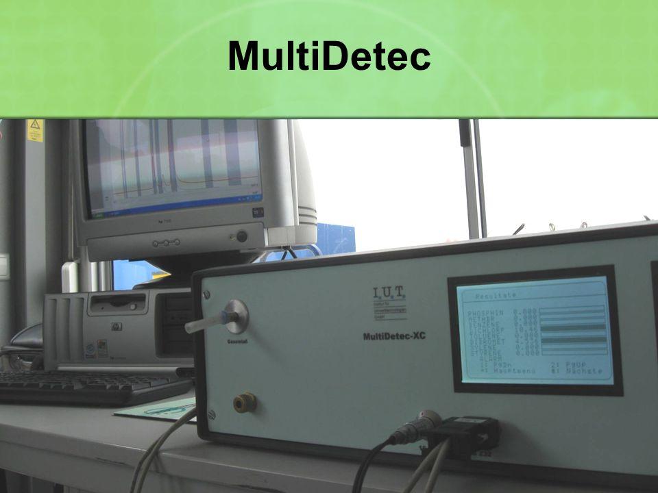 MultiDetec