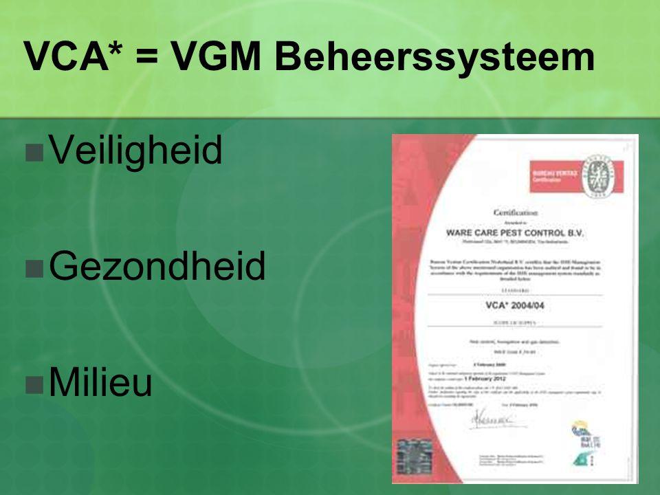 VCA* = VGM Beheerssysteem