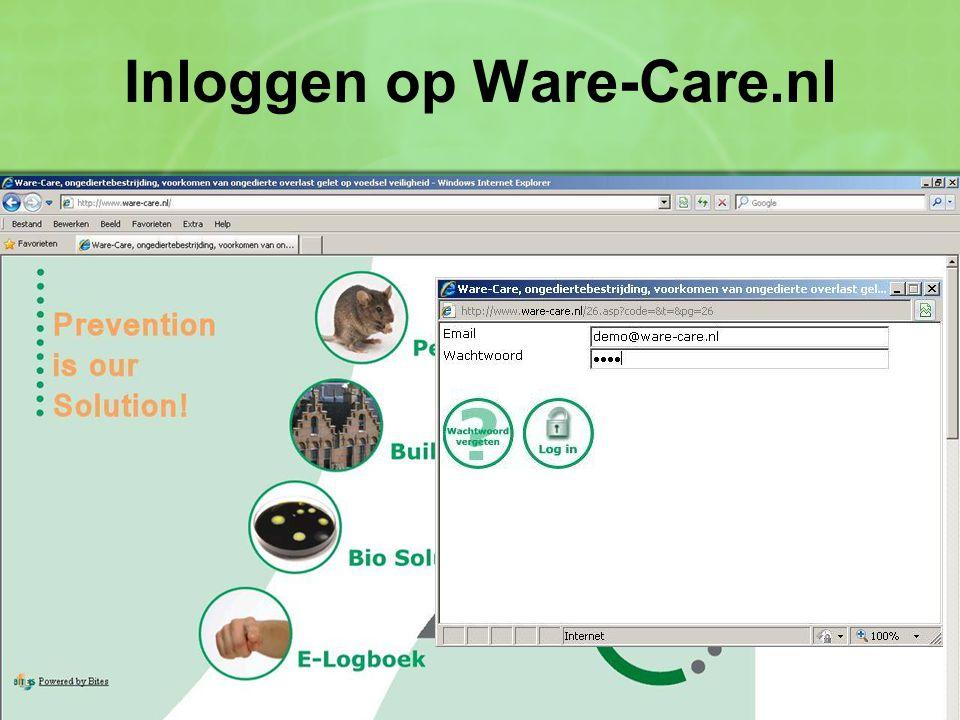 Inloggen op Ware-Care.nl