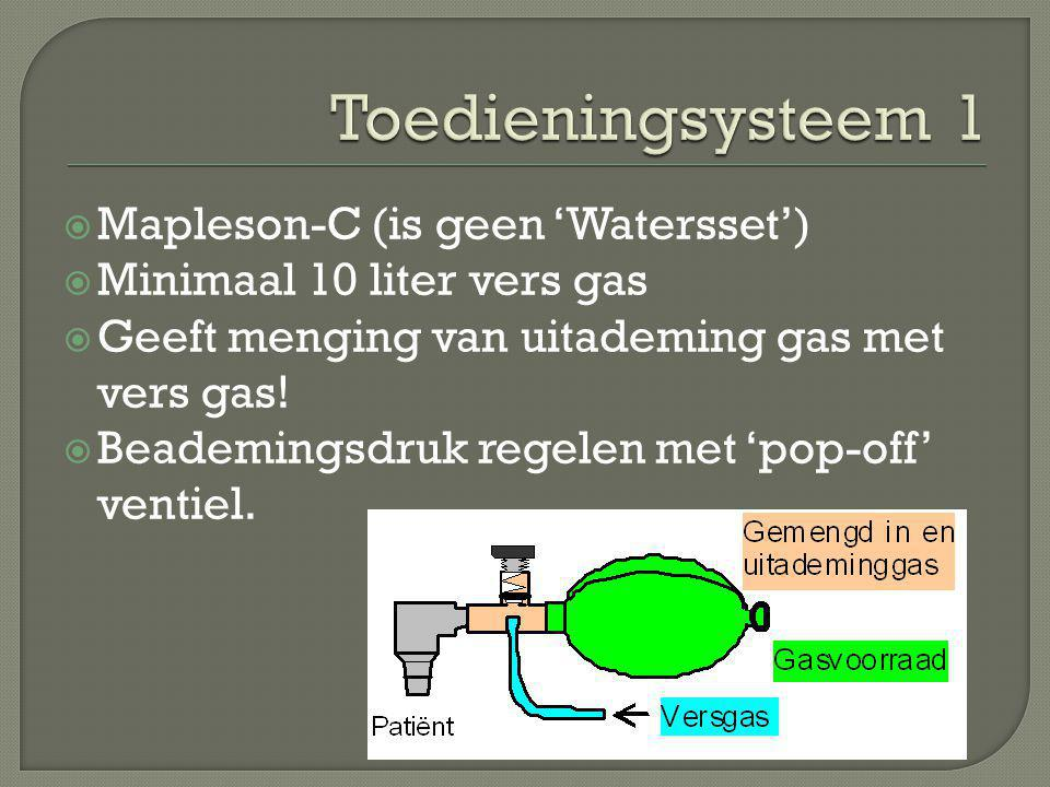 Toedieningsysteem 1 Mapleson-C (is geen 'Watersset')
