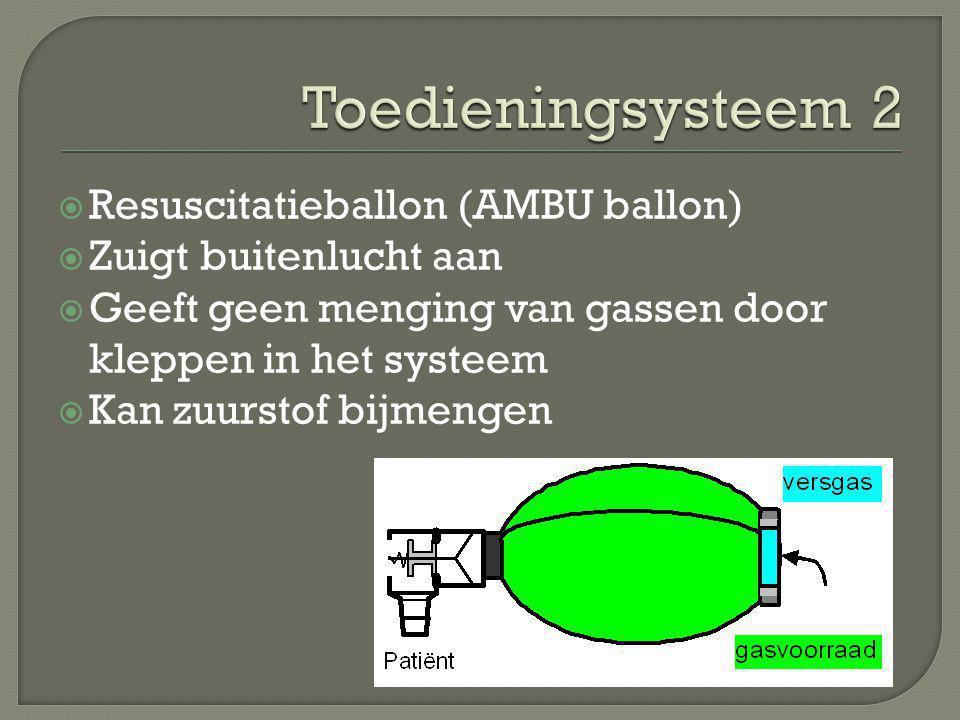 Toedieningsysteem 2 Resuscitatieballon (AMBU ballon)