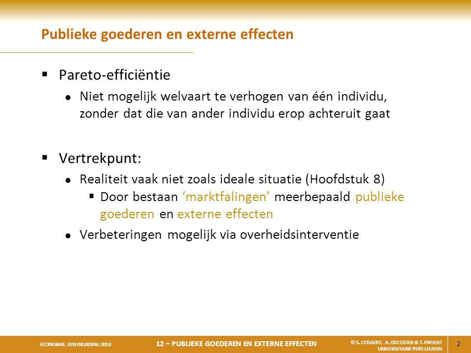 Publieke goederen en externe effecten