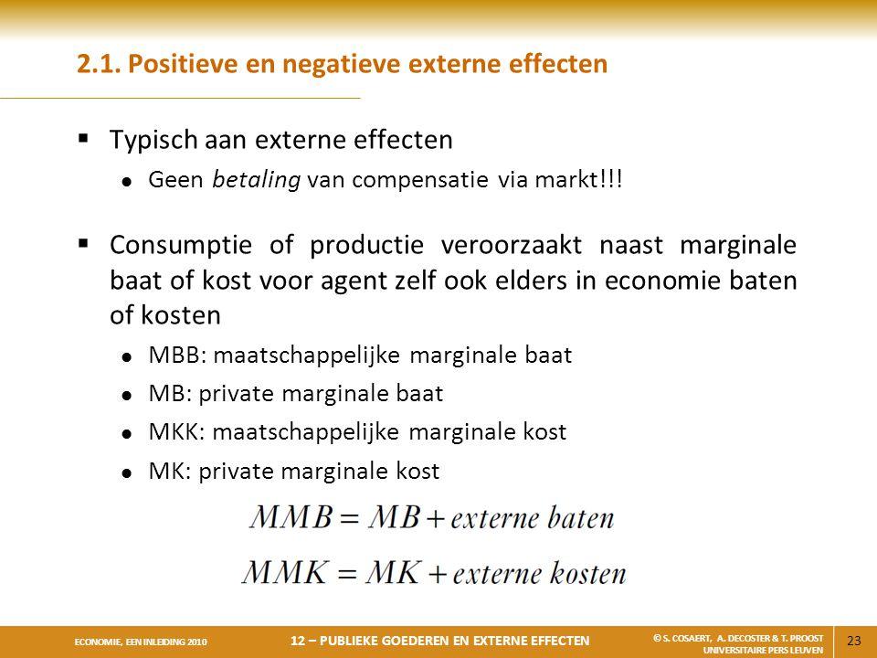 2.1. Positieve en negatieve externe effecten