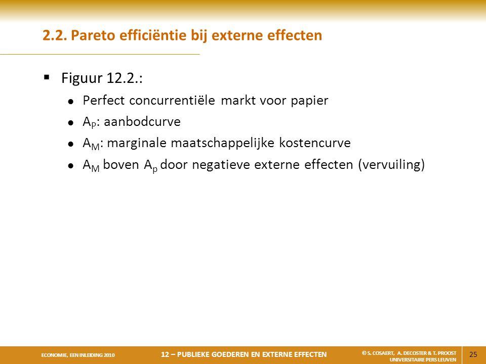 2.2. Pareto efficiëntie bij externe effecten
