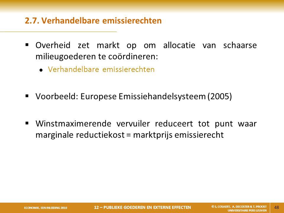 2.7. Verhandelbare emissierechten