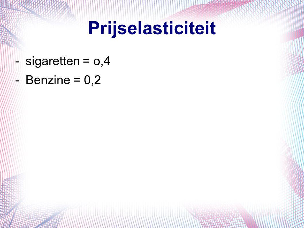 Prijselasticiteit sigaretten = o,4 Benzine = 0,2