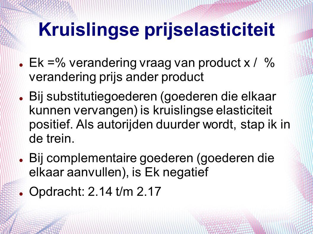 Kruislingse prijselasticiteit