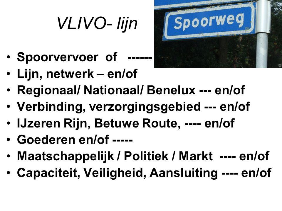 VLIVO- lijn Spoorvervoer of ------ Lijn, netwerk – en/of
