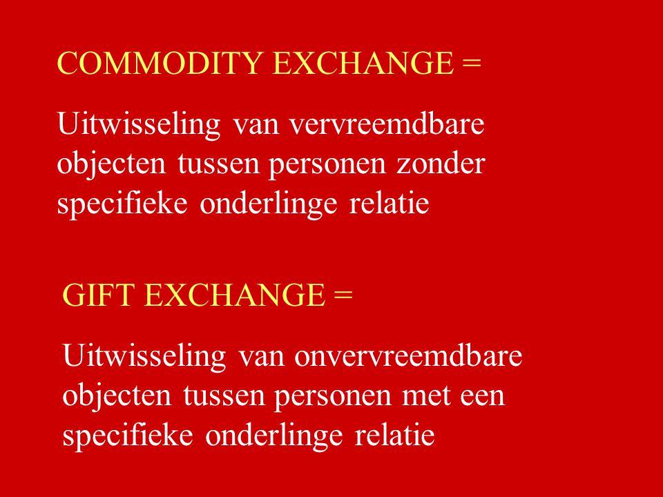 COMMODITY EXCHANGE = Uitwisseling van vervreemdbare objecten tussen personen zonder specifieke onderlinge relatie.