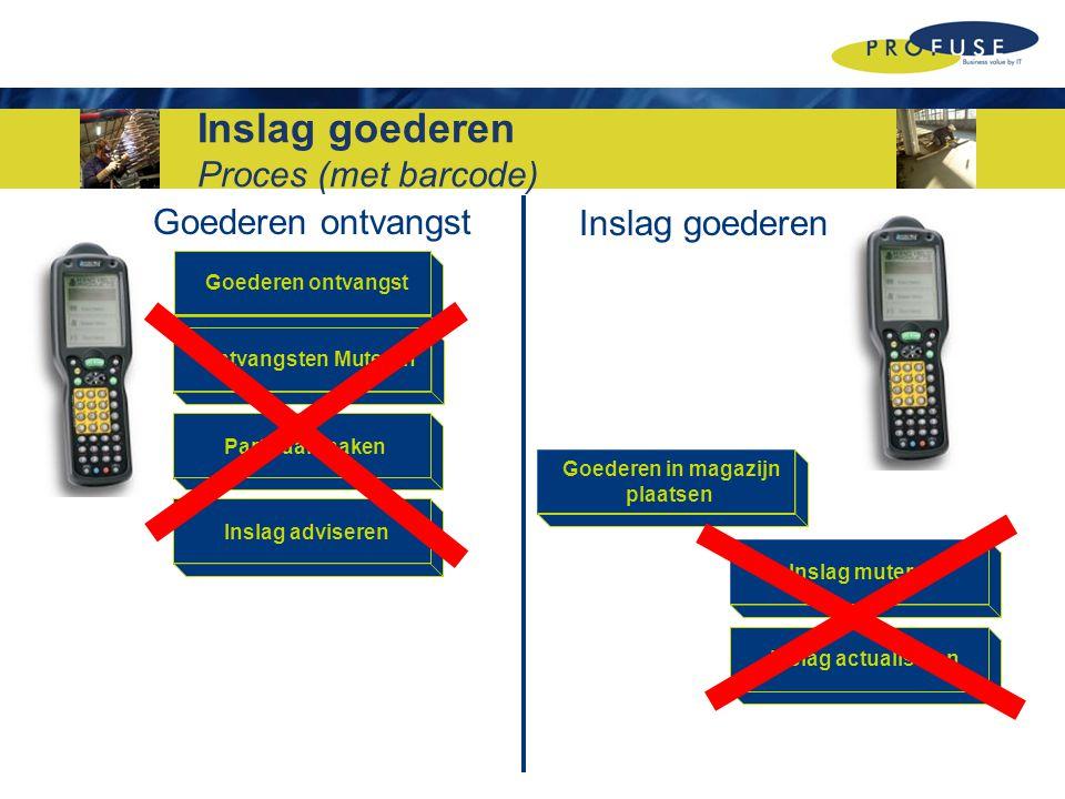Inslag goederen Proces (met barcode)