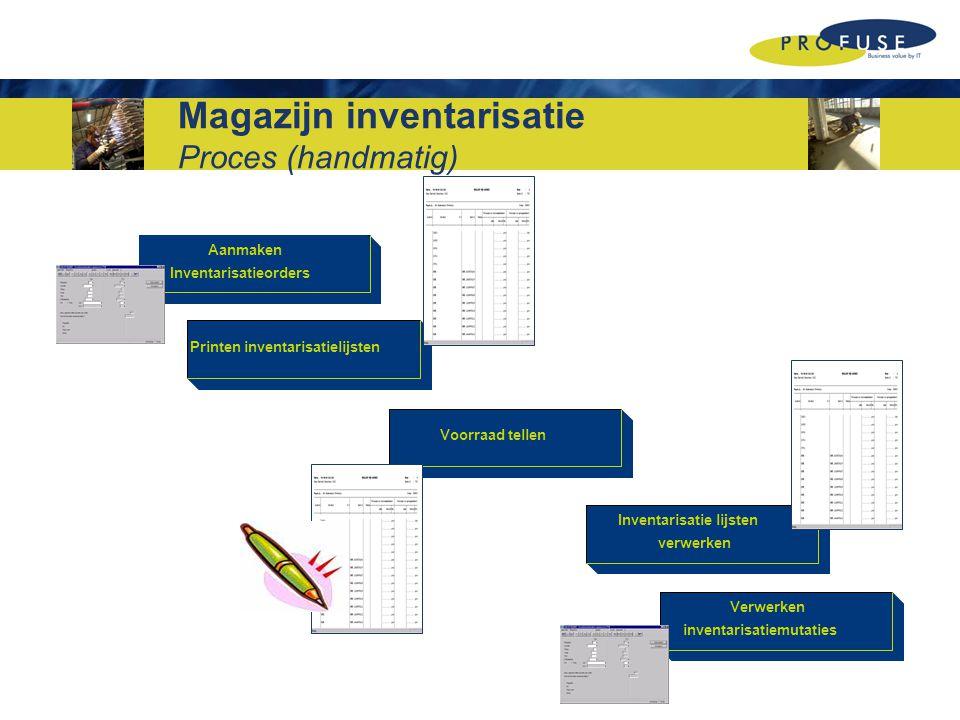 Magazijn inventarisatie Proces (handmatig)