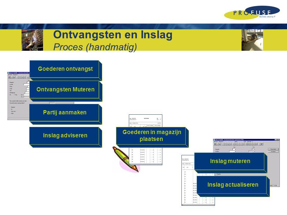 Ontvangsten en Inslag Proces (handmatig)