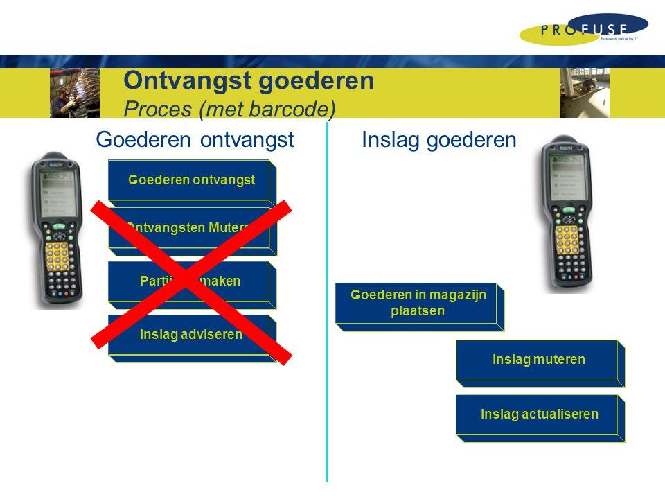 Ontvangst goederen Proces (met barcode)