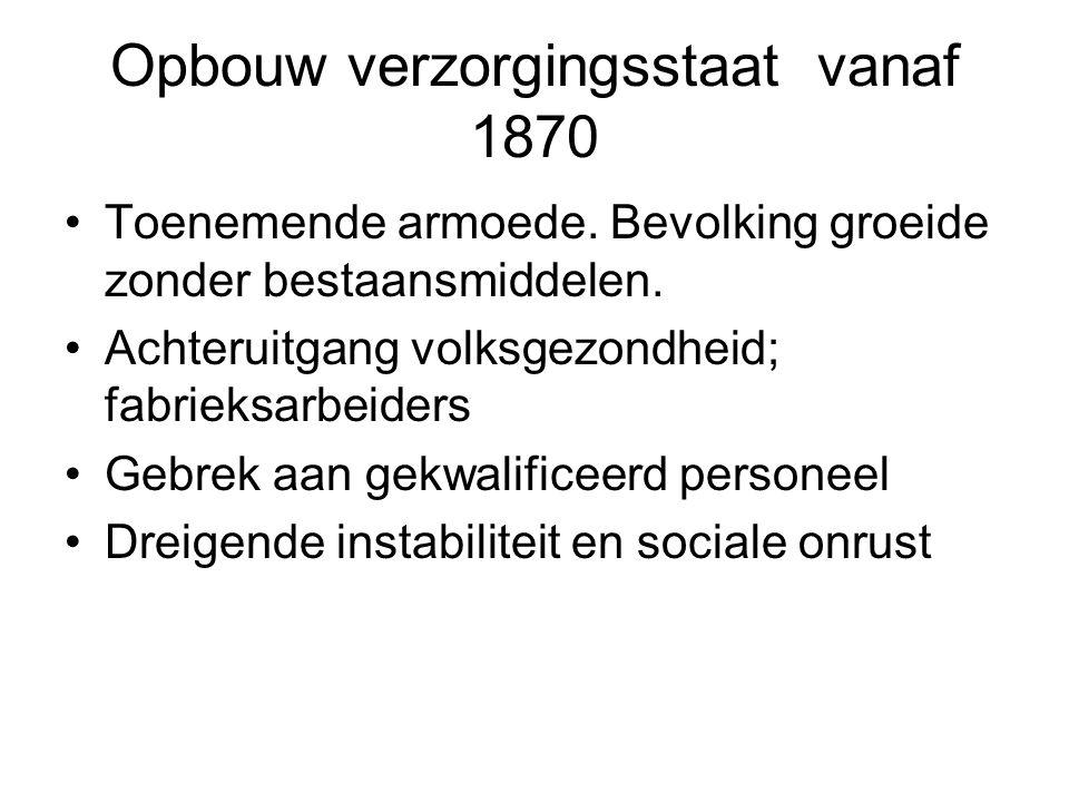 Opbouw verzorgingsstaat vanaf 1870