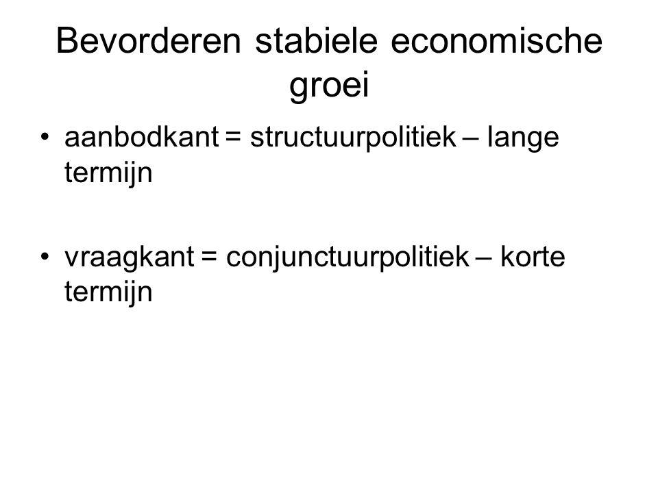 Bevorderen stabiele economische groei
