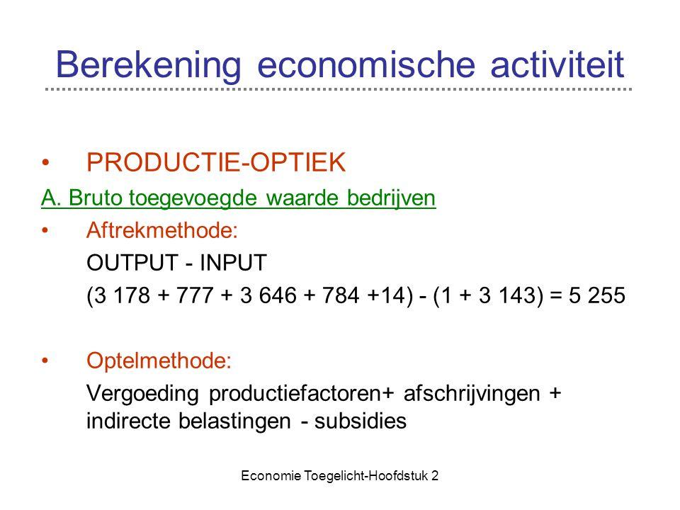 Berekening economische activiteit