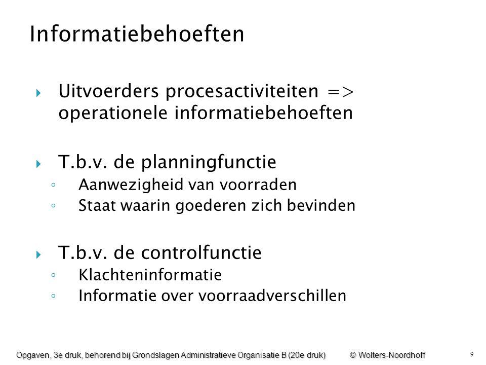 Informatiebehoeften Uitvoerders procesactiviteiten => operationele informatiebehoeften. T.b.v. de planningfunctie.