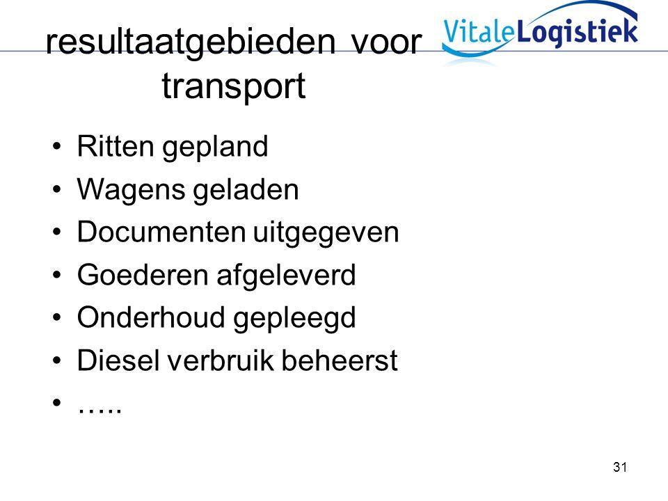 resultaatgebieden voor transport