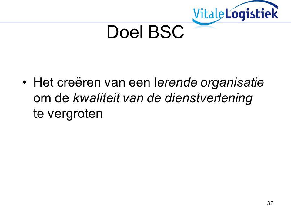 Doel BSC Het creëren van een lerende organisatie om de kwaliteit van de dienstverlening te vergroten.