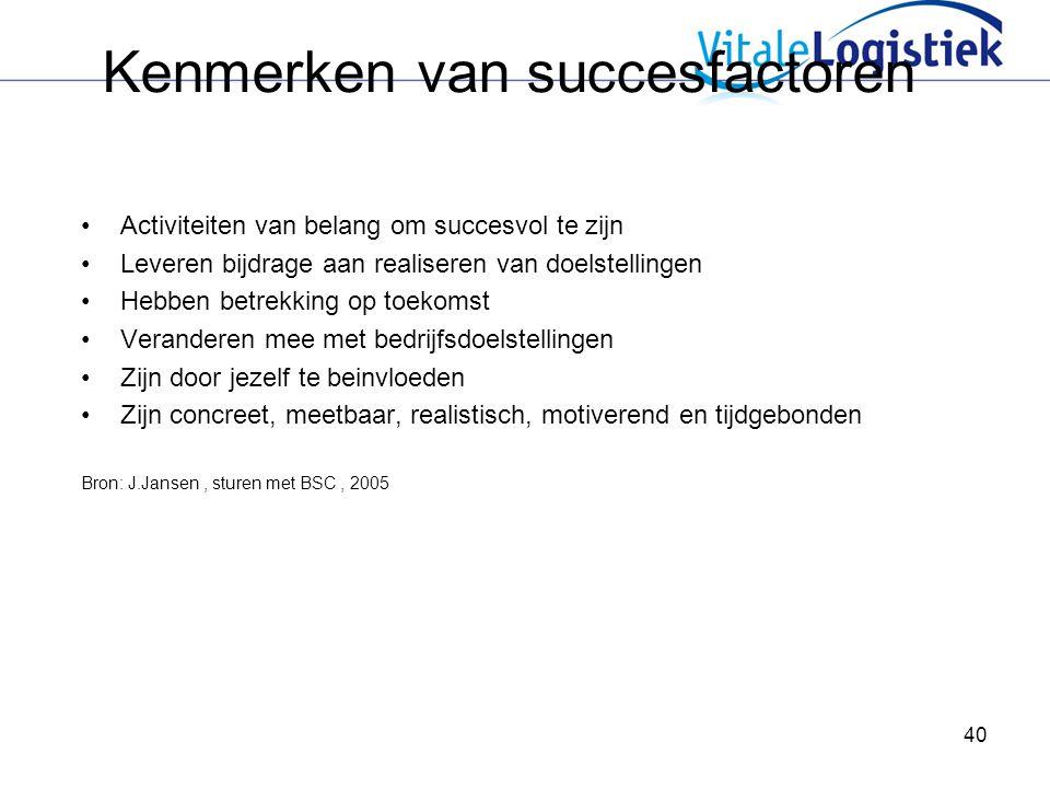 Kenmerken van succesfactoren