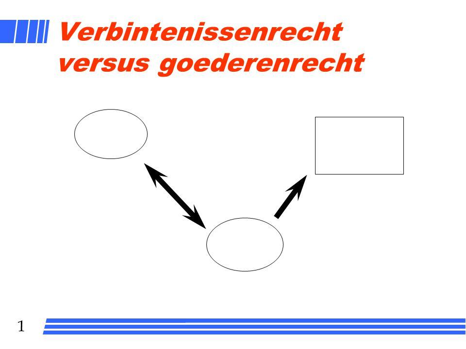 Verbintenissenrecht versus goederenrecht