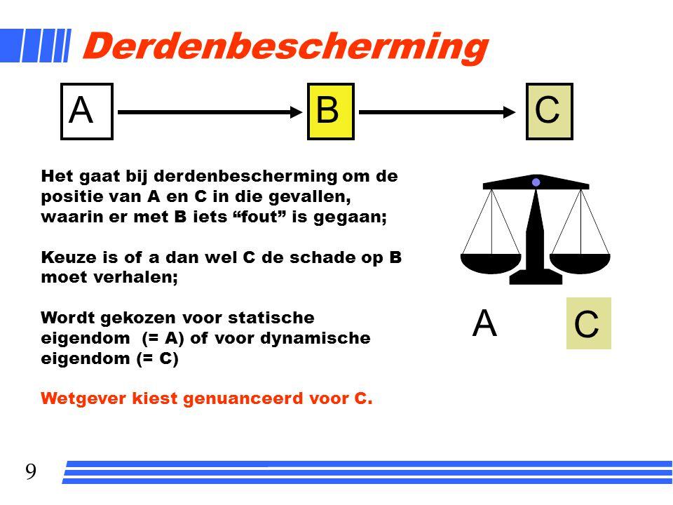 Derdenbescherming A B C A C