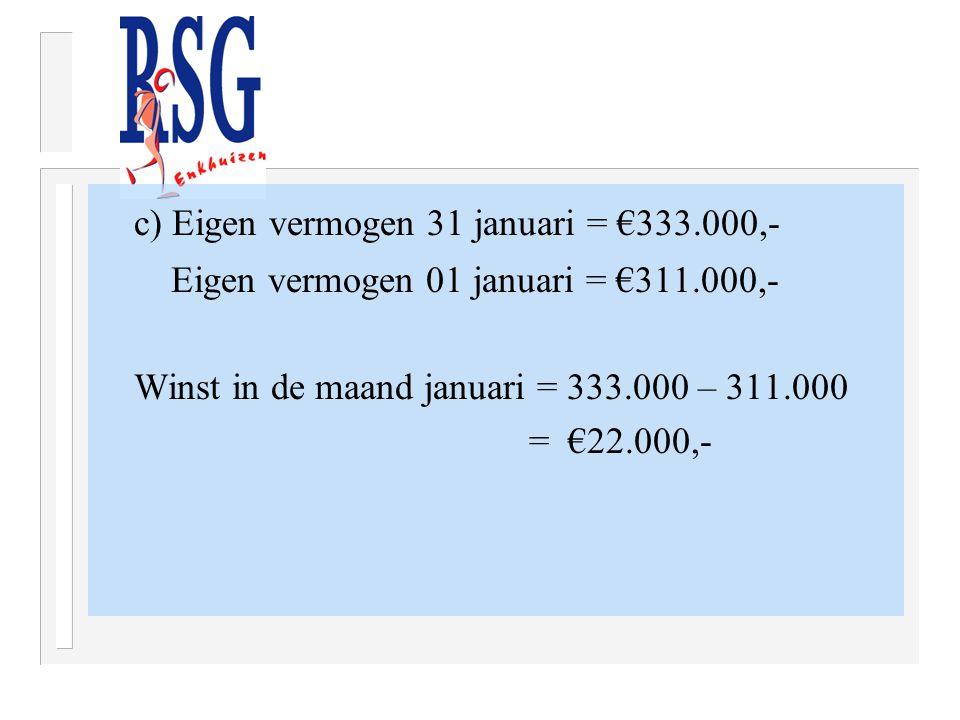 c) Eigen vermogen 31 januari = €333.000,-