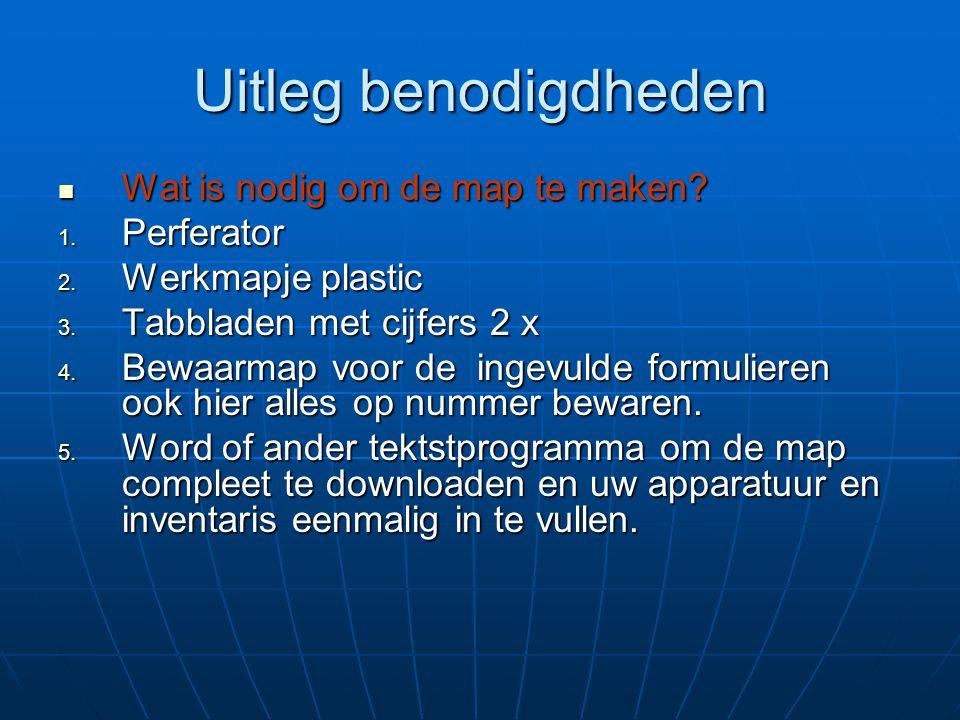 Uitleg benodigdheden Wat is nodig om de map te maken Perferator