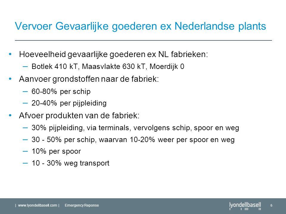 Vervoer Gevaarlijke goederen ex Nederlandse plants