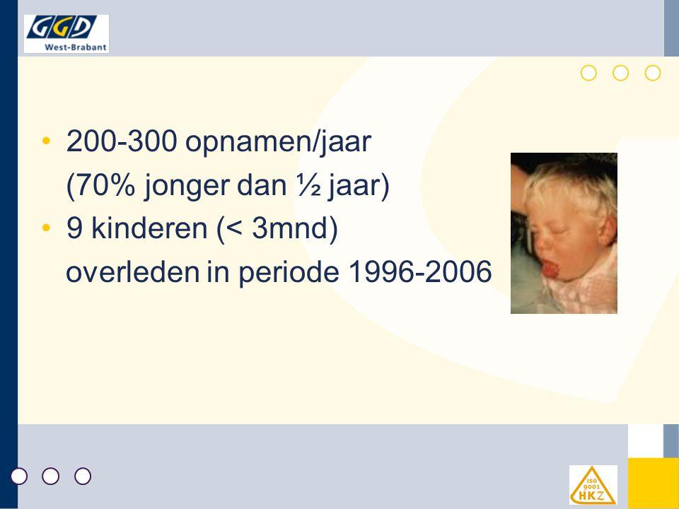 200-300 opnamen/jaar (70% jonger dan ½ jaar) 9 kinderen (< 3mnd) overleden in periode 1996-2006