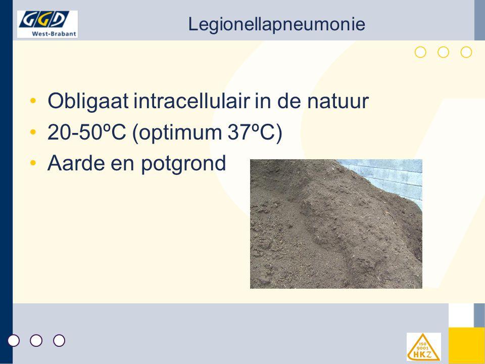 Obligaat intracellulair in de natuur 20-50ºC (optimum 37ºC)